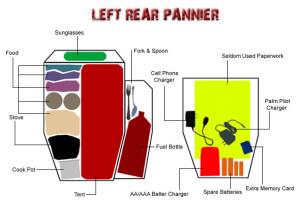 Left Rear Pannier