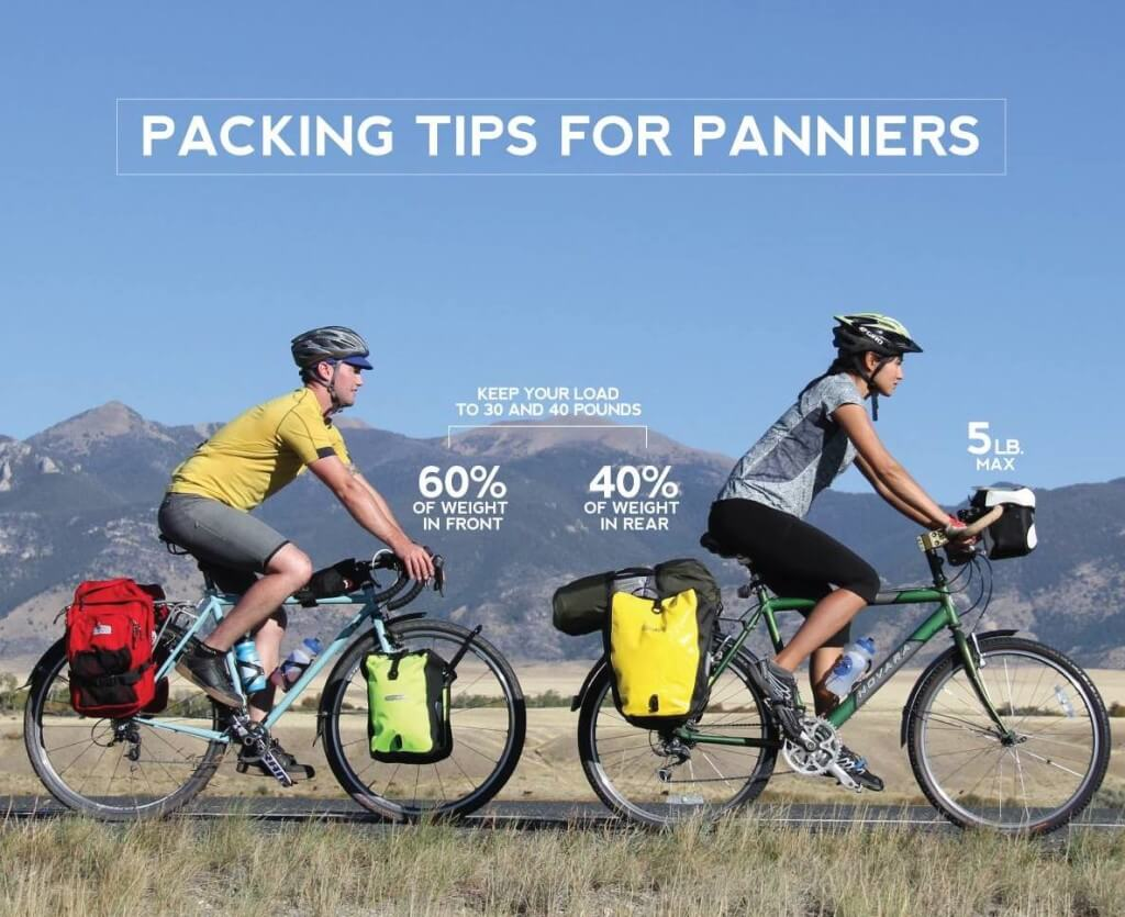 Packing tips for panniers from ACA