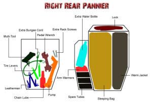 Right Rear Pannier