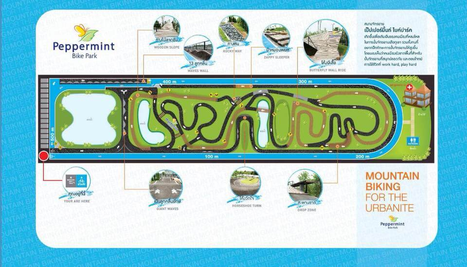 Peppermint Bike Park map